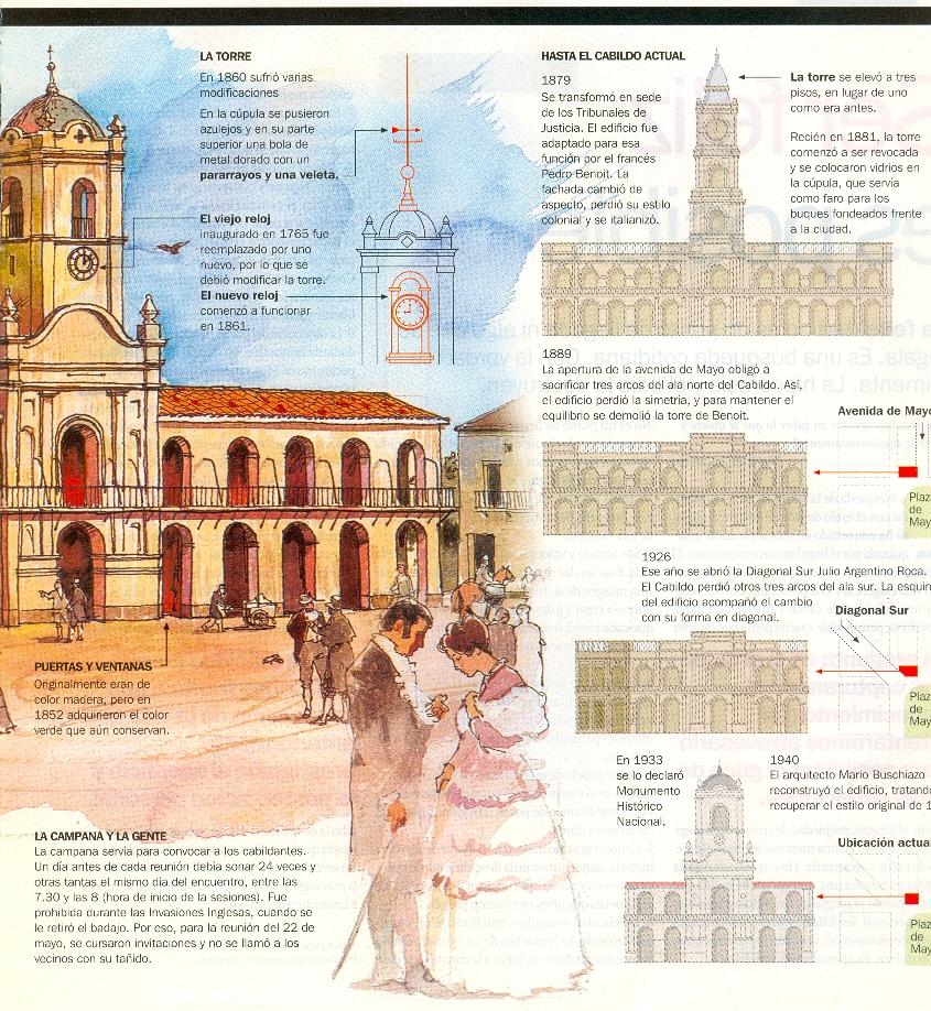 Cabildo de Buenos Aires (6)
