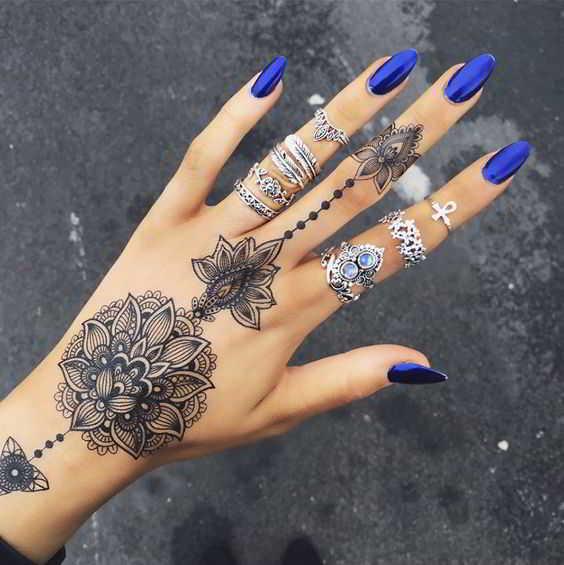 Significado de Tatuajes de Mandalas